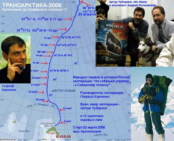 Для автономной экспедиции Георгия Карпенко и Артура Чубаркина и их собак - Северный полюс - это только ПОЛОВИНА ПУТИ!!!